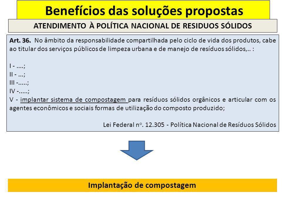 Benefícios das soluções propostas