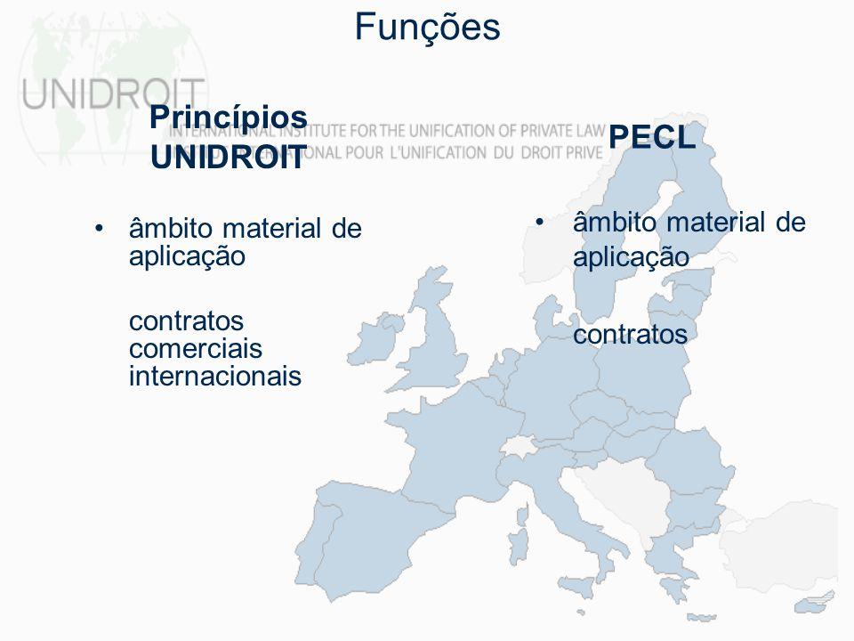 Funções Princípios UNIDROIT PECL contratos