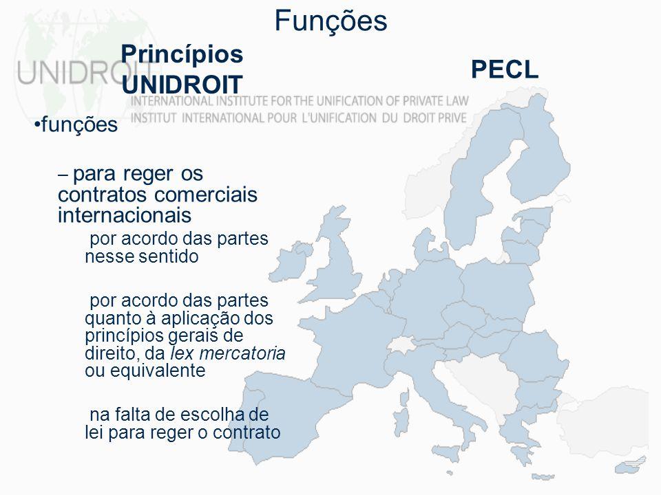 Funções Princípios UNIDROIT PECL funções