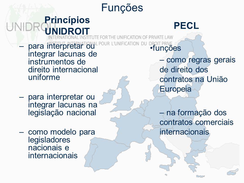 Funções Princípios UNIDROIT PECL