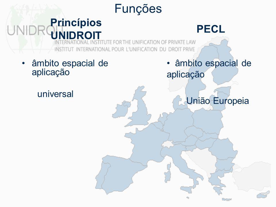 Funções Princípios UNIDROIT PECL âmbito espacial de aplicação