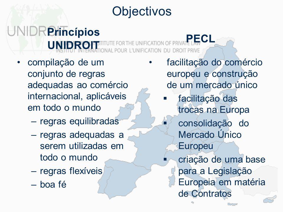 Objectivos Princípios UNIDROIT PECL