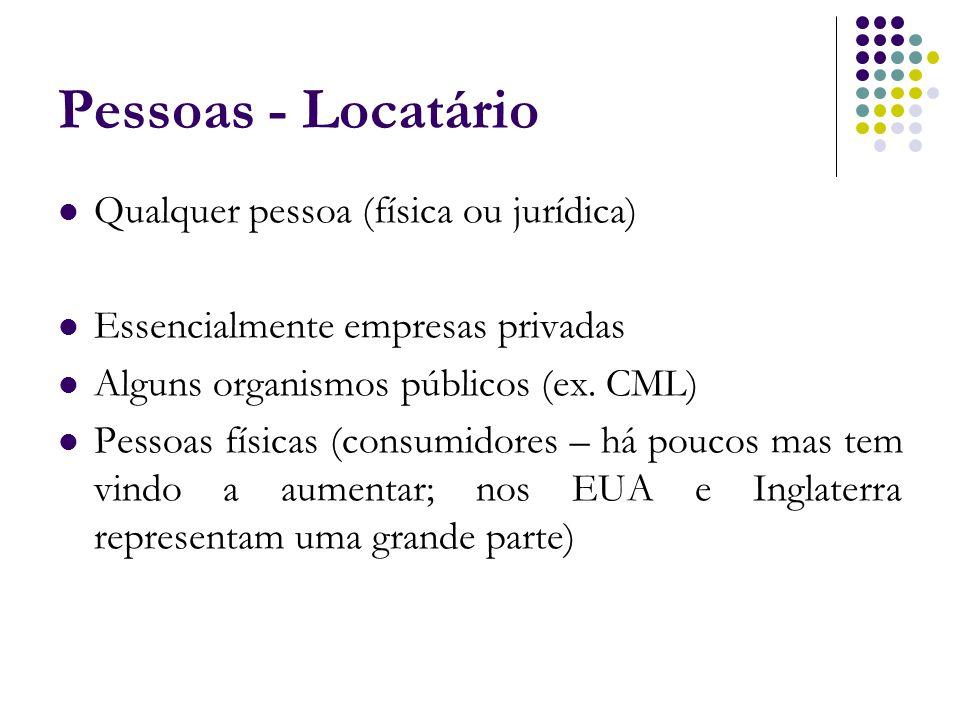 Pessoas - Locatário Qualquer pessoa (física ou jurídica)