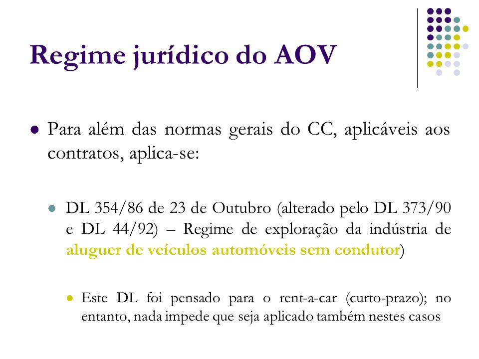 Regime jurídico do AOV Para além das normas gerais do CC, aplicáveis aos contratos, aplica-se:
