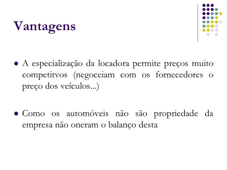 Vantagens A especialização da locadora permite preços muito competitvos (negoceiam com os fornecedores o preço dos veículos...)