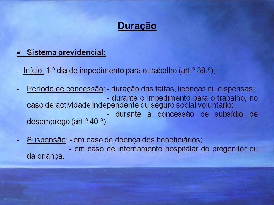Duração  Sistema previdencial: