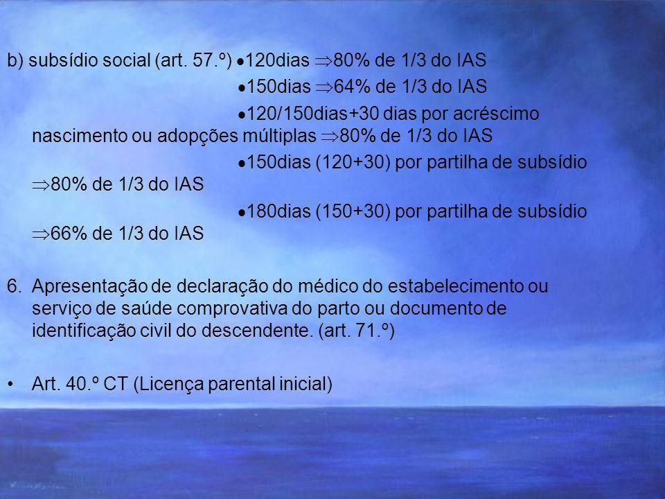b) subsídio social (art. 57.º) 120dias 80% de 1/3 do IAS