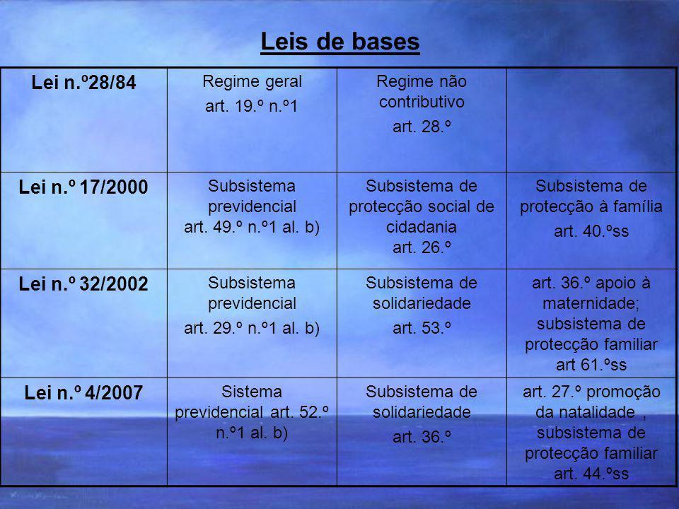 Leis de bases Lei n.º28/84 Lei n.º 17/2000 Lei n.º 32/2002