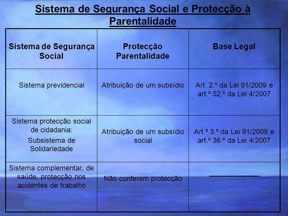 Sistema de Segurança Social e Protecção à Parentalidade