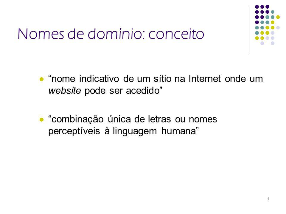 Nomes de domínio: conceito