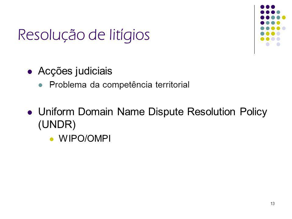 Resolução de litígios Acções judiciais