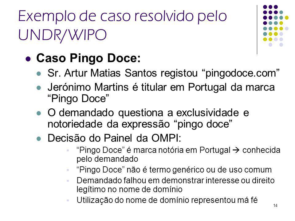 Exemplo de caso resolvido pelo UNDR/WIPO