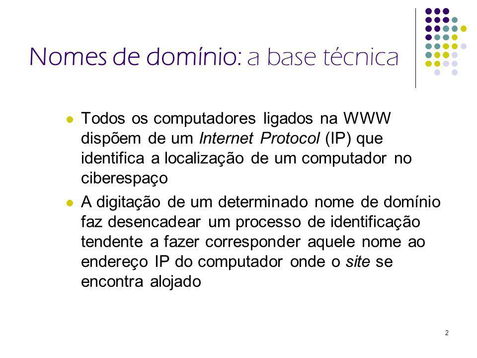 Nomes de domínio: a base técnica