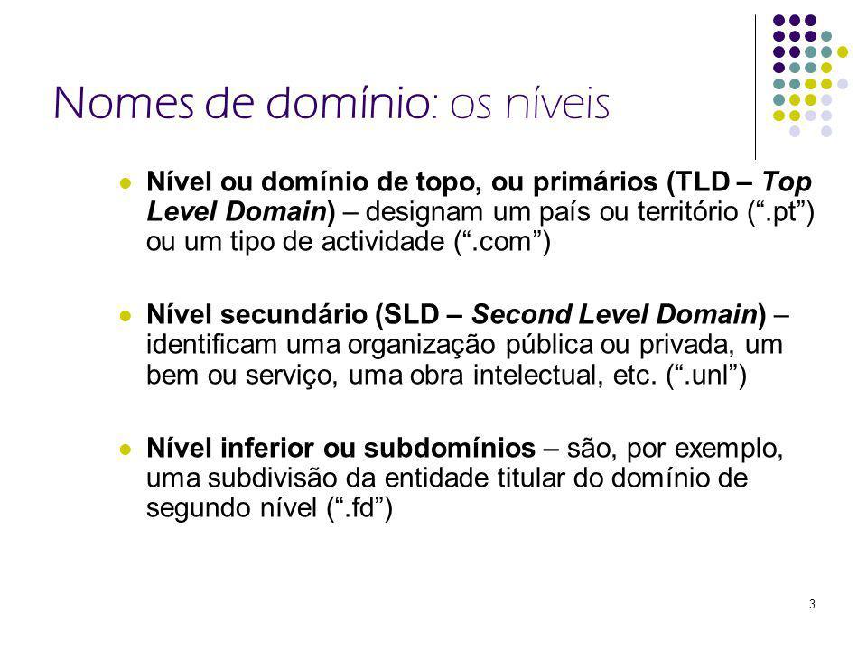 Nomes de domínio: os níveis