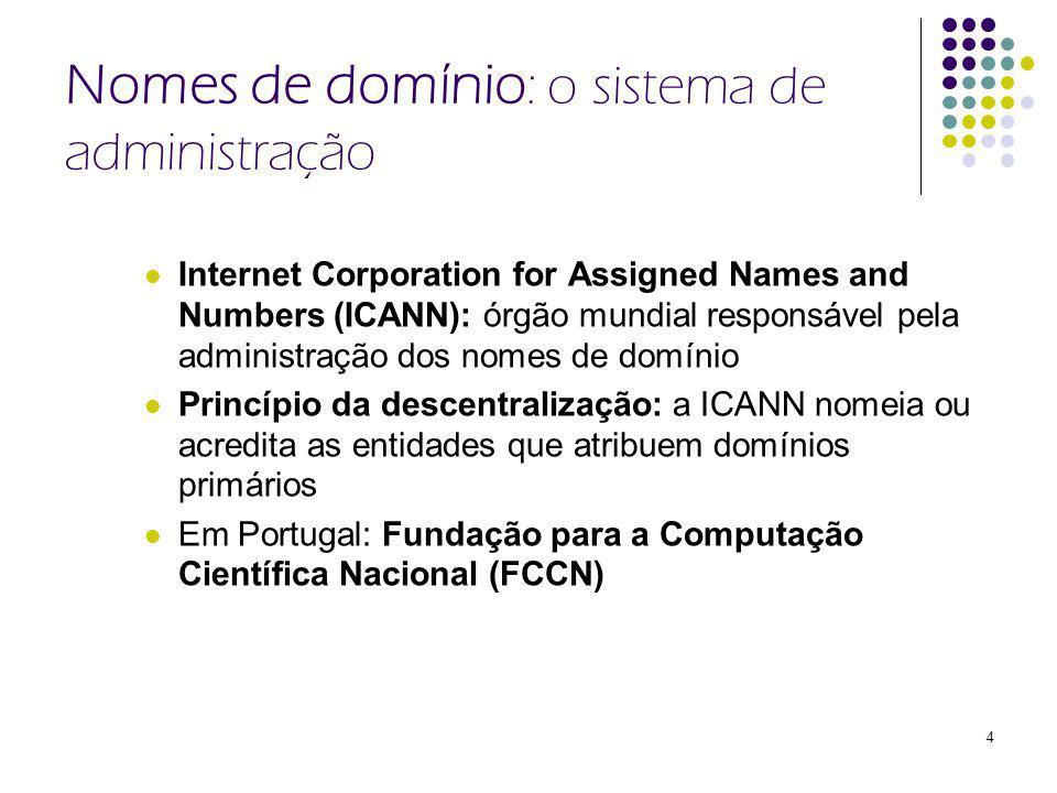 Nomes de domínio: o sistema de administração