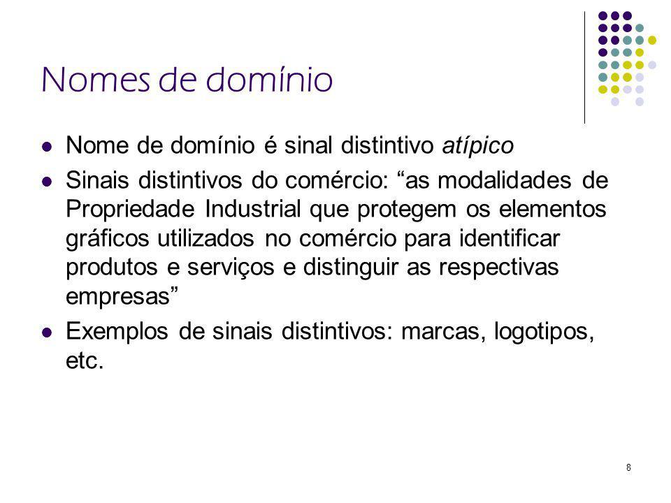 Nomes de domínio Nome de domínio é sinal distintivo atípico