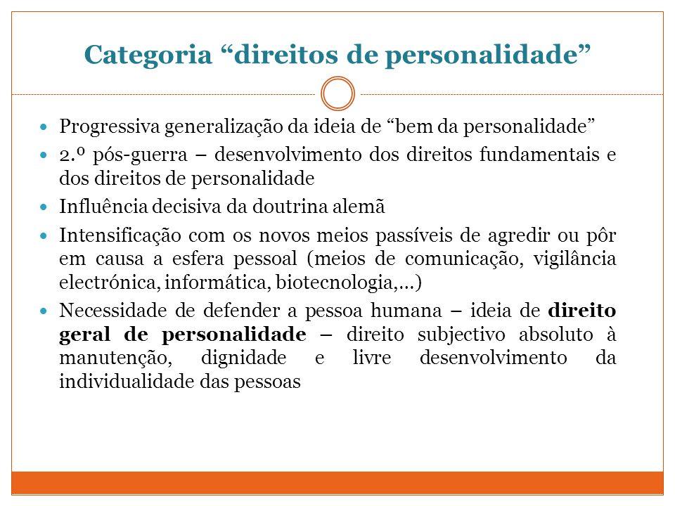 Categoria direitos de personalidade
