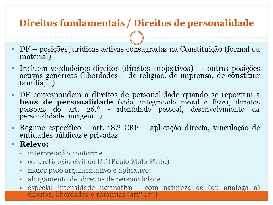 Direitos fundamentais / Direitos de personalidade