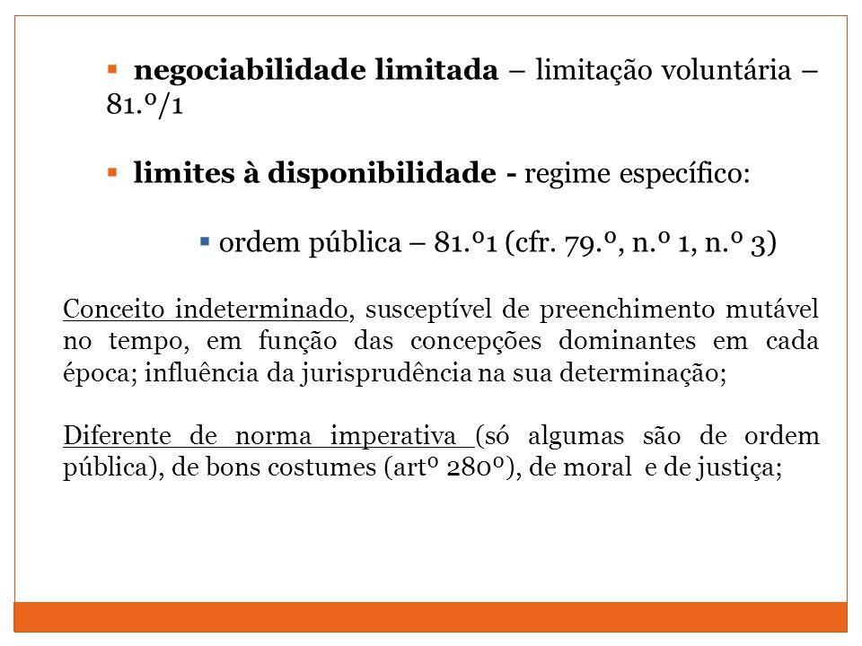 negociabilidade limitada – limitação voluntária – 81.º/1