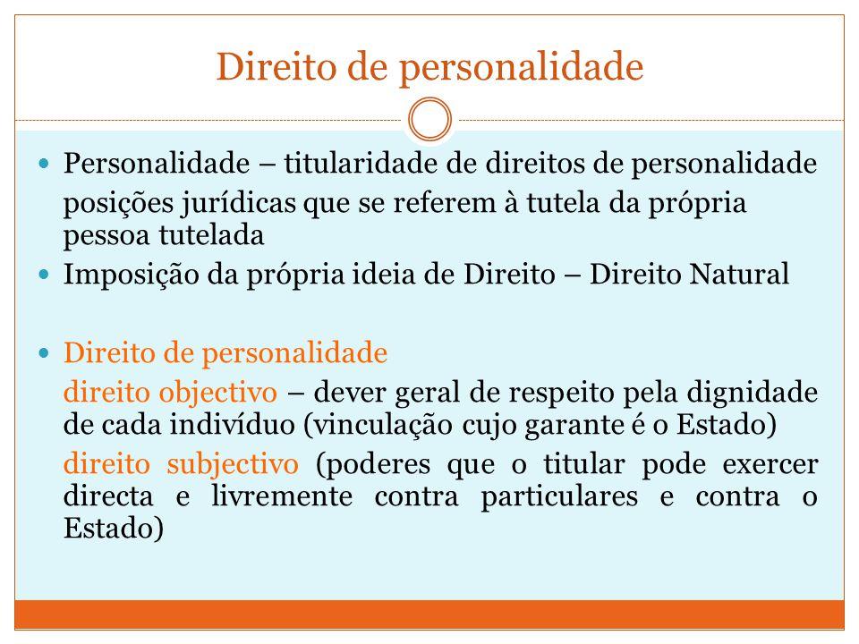 Direito de personalidade