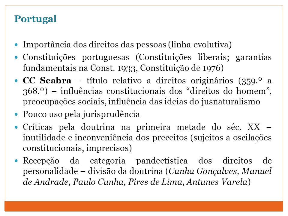 Portugal Importância dos direitos das pessoas (linha evolutiva)