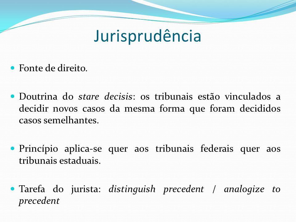 Jurisprudência Fonte de direito.