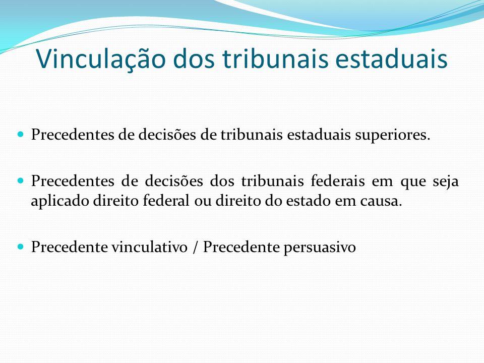 Vinculação dos tribunais estaduais