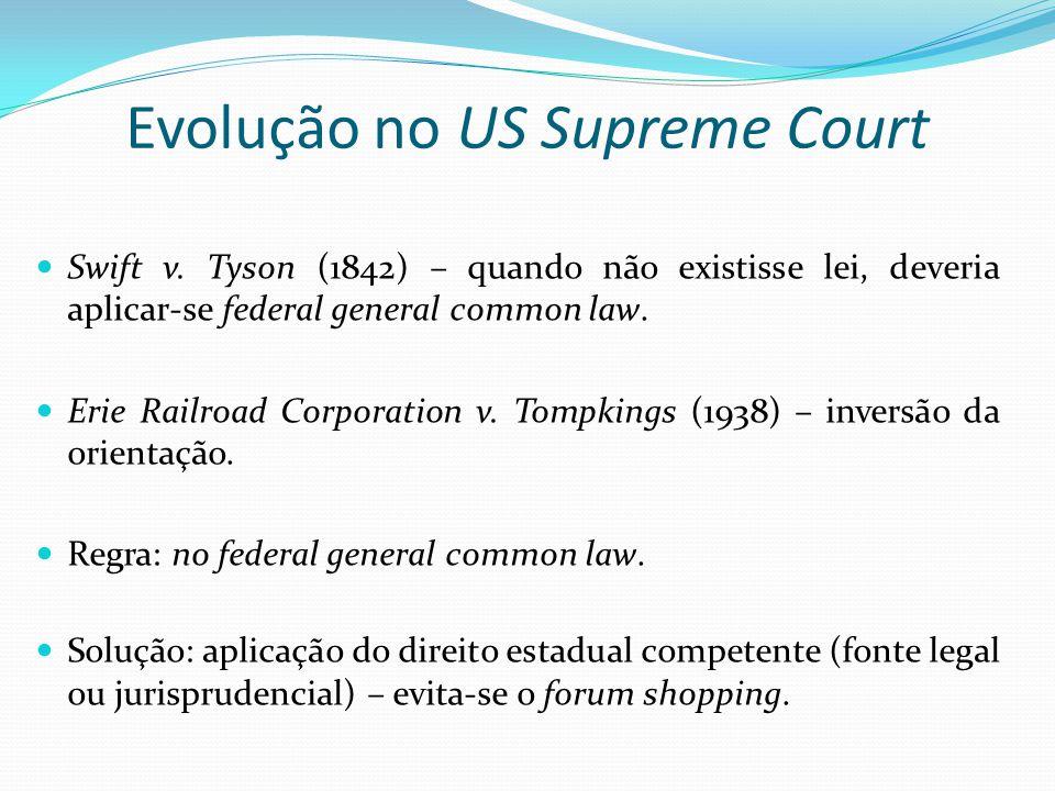 Evolução no US Supreme Court