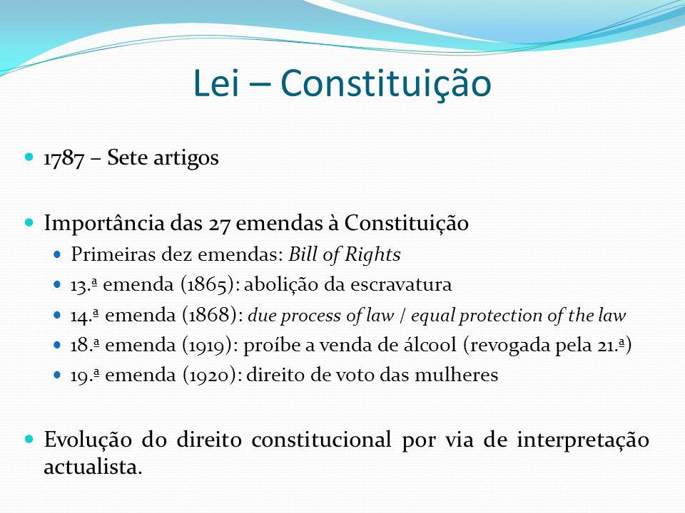 Lei – Constituição 1787 – Sete artigos
