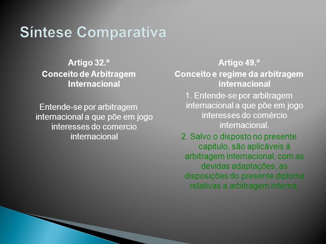 Síntese Comparativa