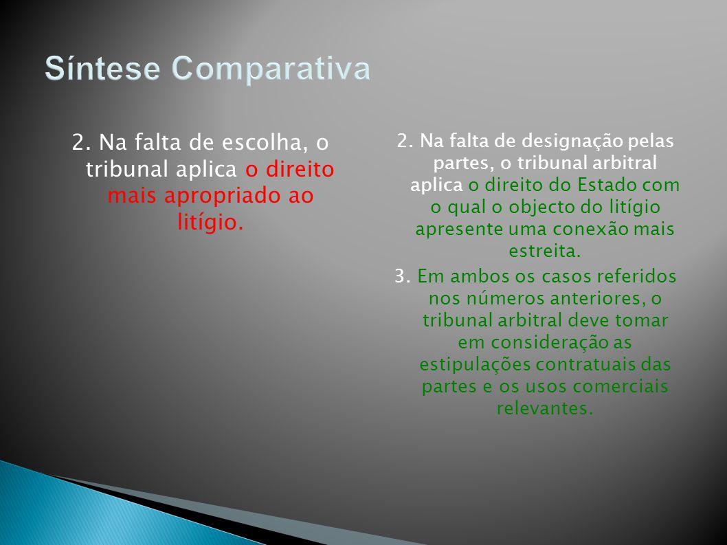 Síntese Comparativa 2. Na falta de escolha, o tribunal aplica o direito mais apropriado ao litígio.