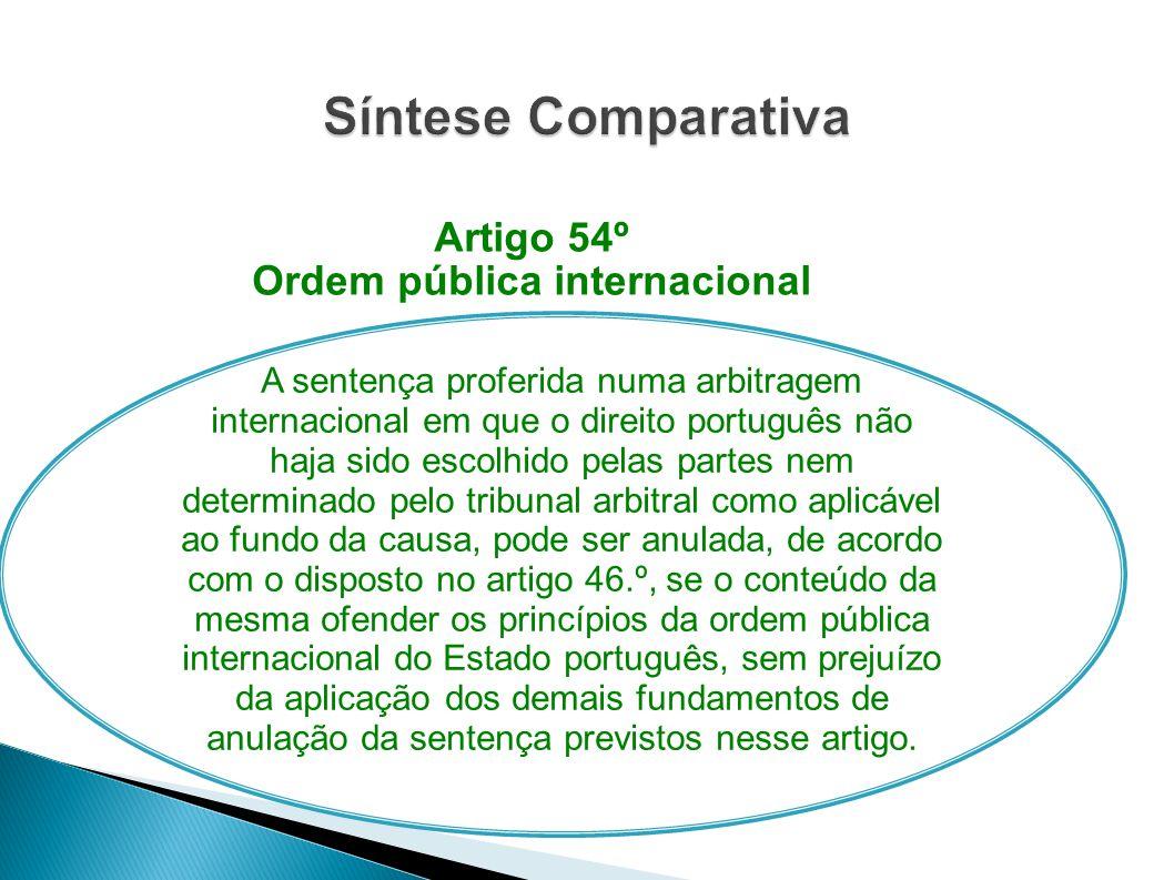 Artigo 54º Ordem pública internacional