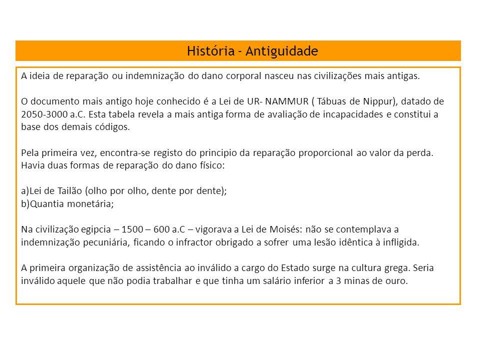 História - Antiguidade