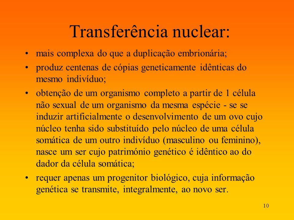 Transferência nuclear: