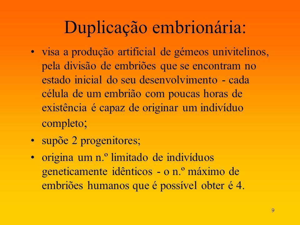 Duplicação embrionária: