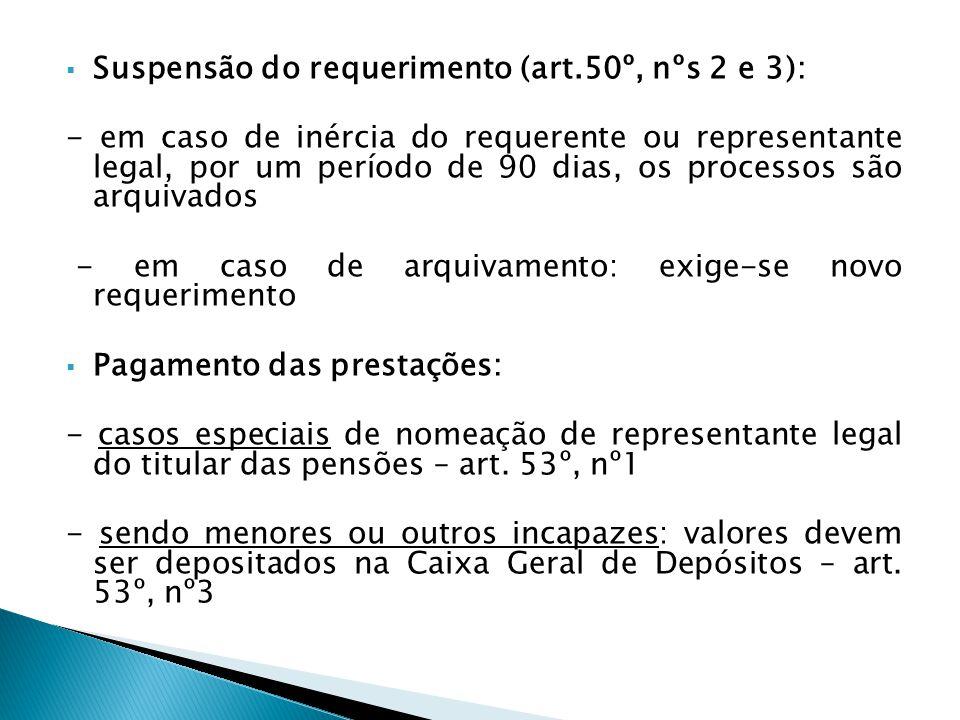 Suspensão do requerimento (art.50º, nºs 2 e 3):