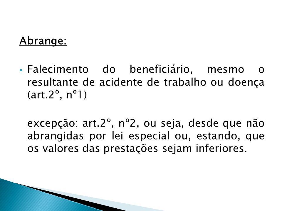 Abrange: Falecimento do beneficiário, mesmo o resultante de acidente de trabalho ou doença (art.2º, nº1)