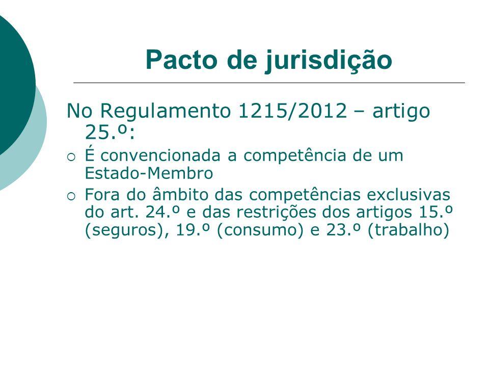 Pacto de jurisdição No Regulamento 1215/2012 – artigo 25.º: