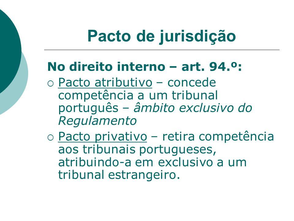 Pacto de jurisdição No direito interno – art. 94.º: