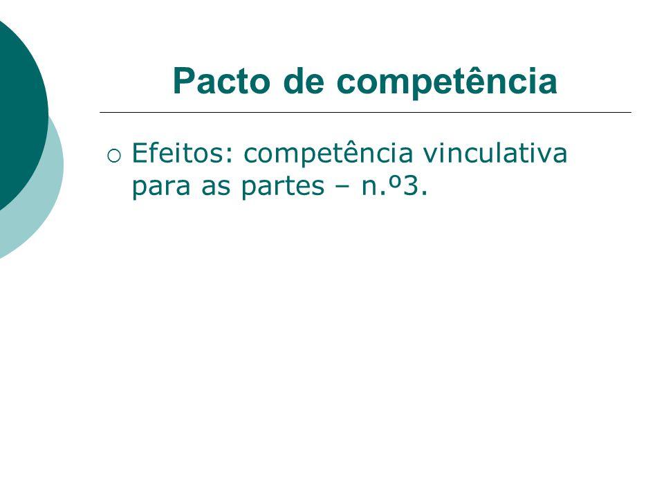 Pacto de competência Efeitos: competência vinculativa para as partes – n.º3.