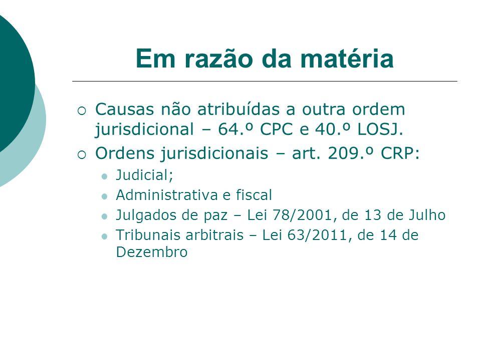 Em razão da matéria Causas não atribuídas a outra ordem jurisdicional – 64.º CPC e 40.º LOSJ. Ordens jurisdicionais – art. 209.º CRP: