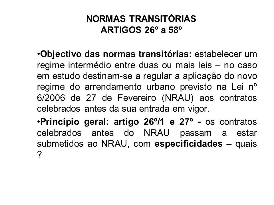 NORMAS TRANSITÓRIAS ARTIGOS 26º a 58º