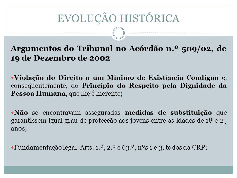 EVOLUÇÃO HISTÓRICA Argumentos do Tribunal no Acórdão n.º 509/02, de 19 de Dezembro de 2002.