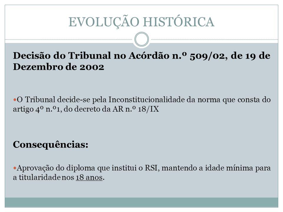 EVOLUÇÃO HISTÓRICA Decisão do Tribunal no Acórdão n.º 509/02, de 19 de Dezembro de 2002.