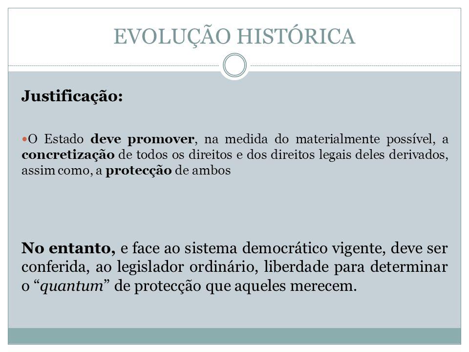 EVOLUÇÃO HISTÓRICA Justificação: