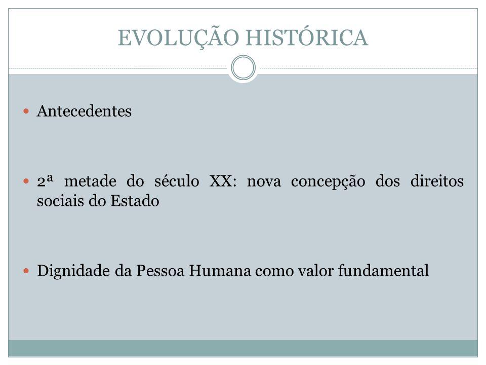 EVOLUÇÃO HISTÓRICA Antecedentes