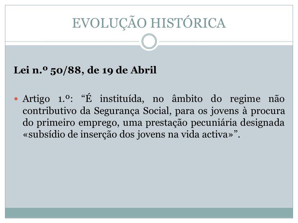 EVOLUÇÃO HISTÓRICA Lei n.º 50/88, de 19 de Abril
