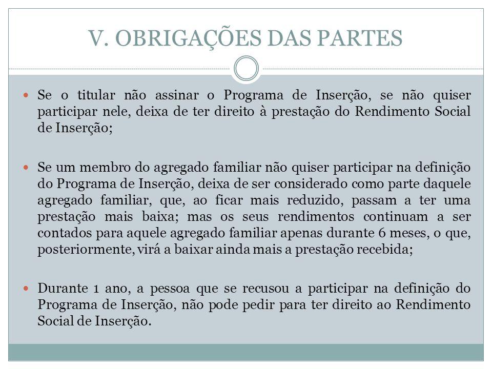 V. OBRIGAÇÕES DAS PARTES