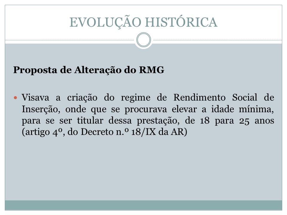 EVOLUÇÃO HISTÓRICA Proposta de Alteração do RMG