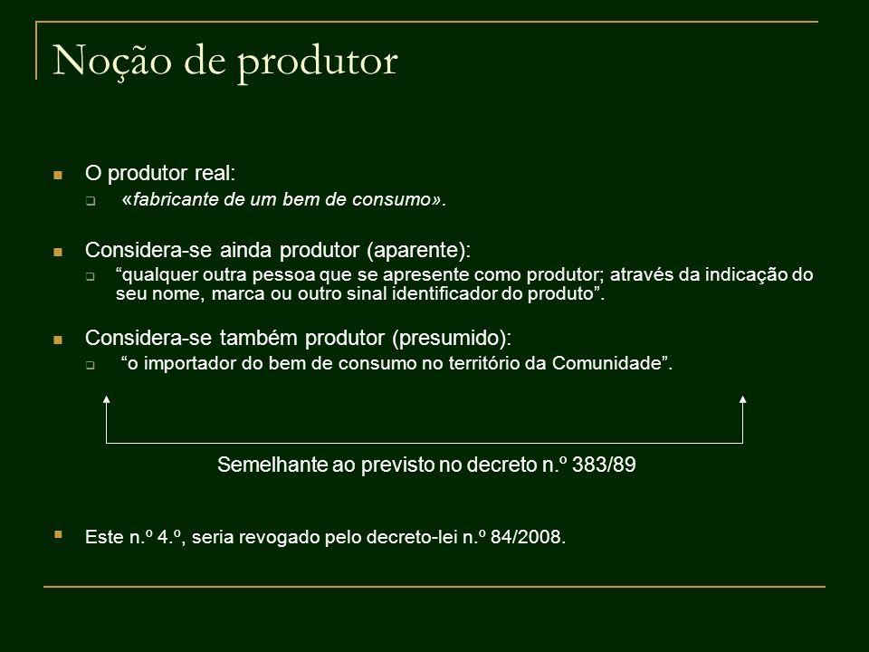 Noção de produtor O produtor real: